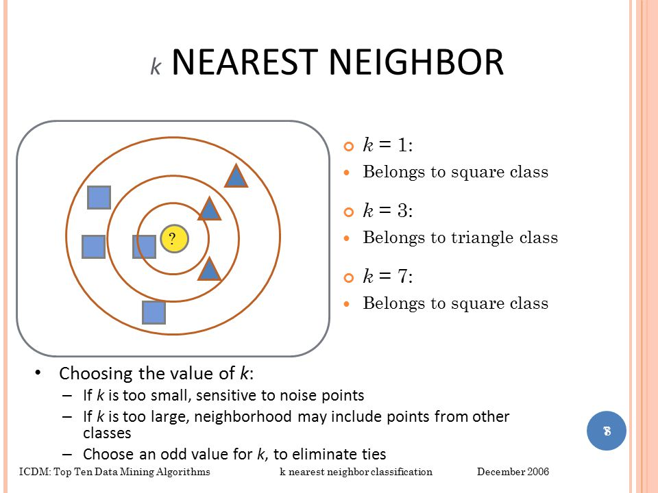 7 k NEAREST NEIGHBOR Choosing the value of k: – If k is too small, sensitive to noise points – If k is too large, neighborhood may include points from