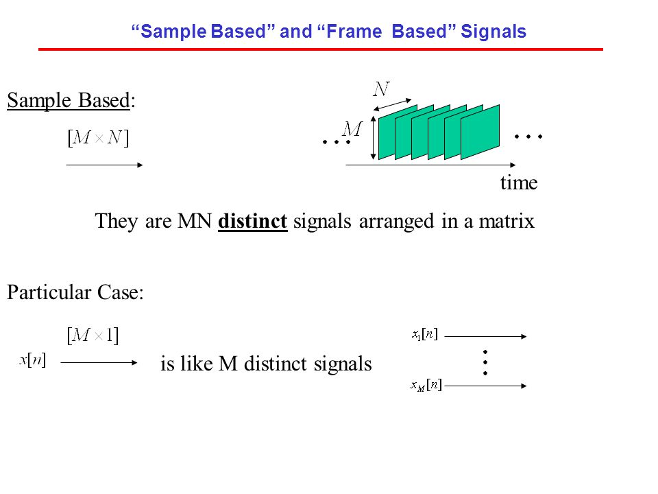 """""""Sample Based"""" and """"Frame Based"""" Signals Sample Based: time They are MN distinct signals arranged in a matrix Particular Case: is like M distinct sign"""