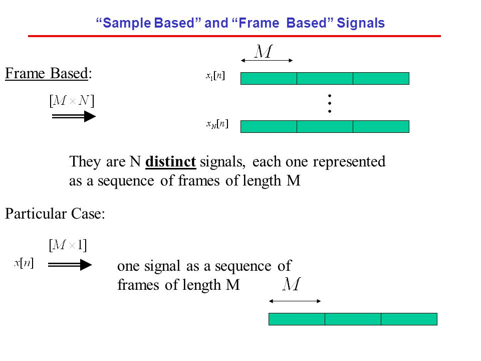 """""""Sample Based"""" and """"Frame Based"""" Signals Frame Based: They are N distinct signals, each one represented as a sequence of frames of length M Particular"""