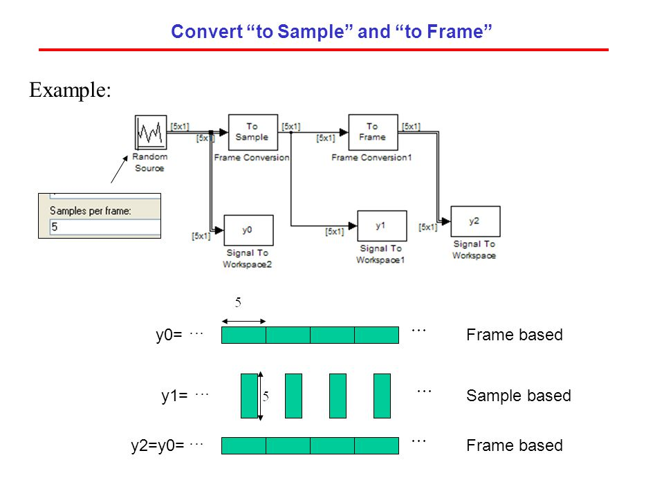 """y0=Frame based y1=Sample based y2=y0=Frame based Convert """"to Sample"""" and """"to Frame"""" Example:"""