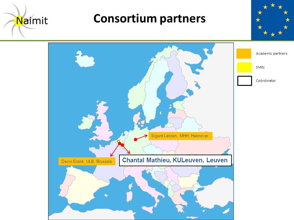 Consortium partners Decio Eizirik, ULB, Brussels Chantal Mathieu, KULeuven, Leuven Sigurd Lenzen, MHH, Hannover SMEs Academic partners Coördinator Naimit