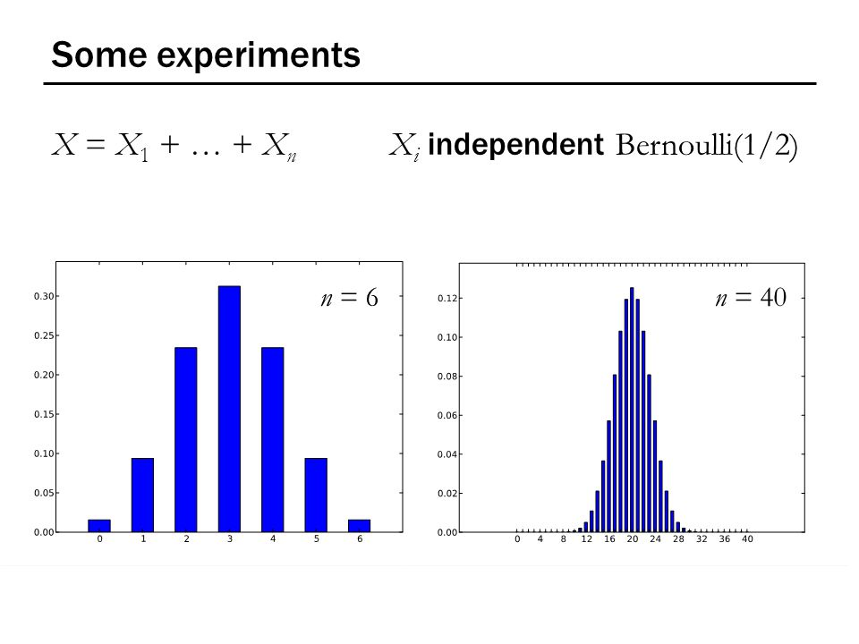 Some experiments X = X 1 + … + X n X i independent Bernoulli(1/2) n = 6 n = 40