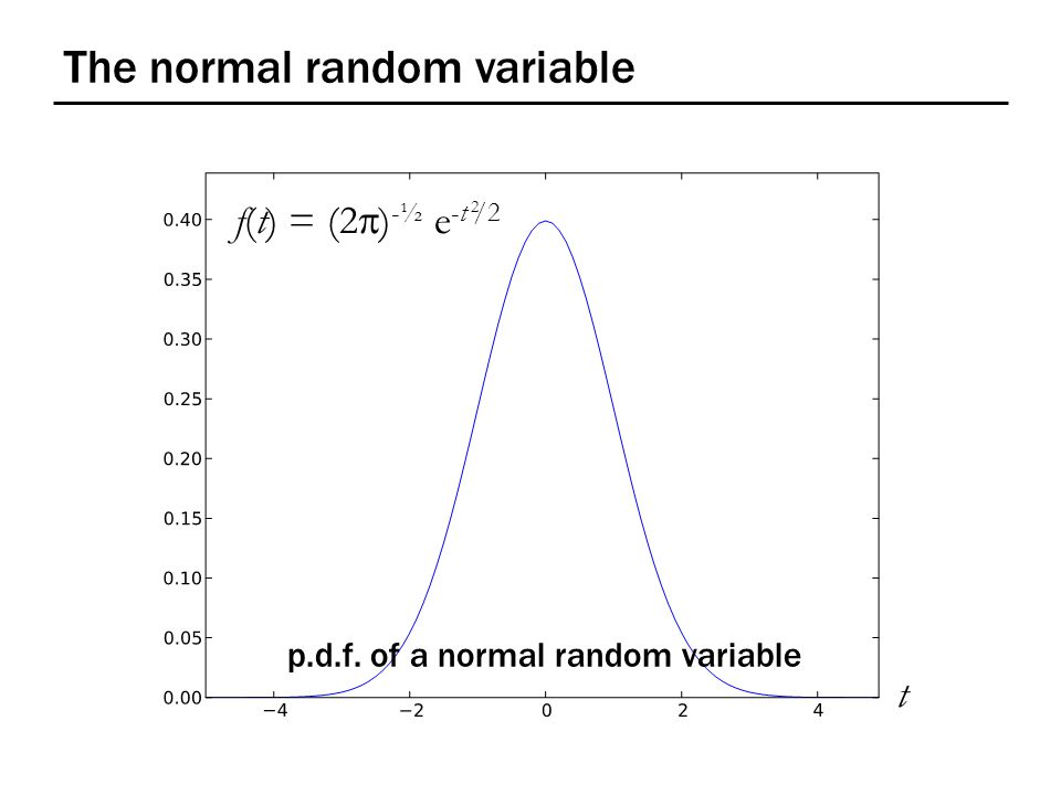 The normal random variable f(t) = (2  ) -½ e -t /2 2 t p.d.f. of a normal random variable