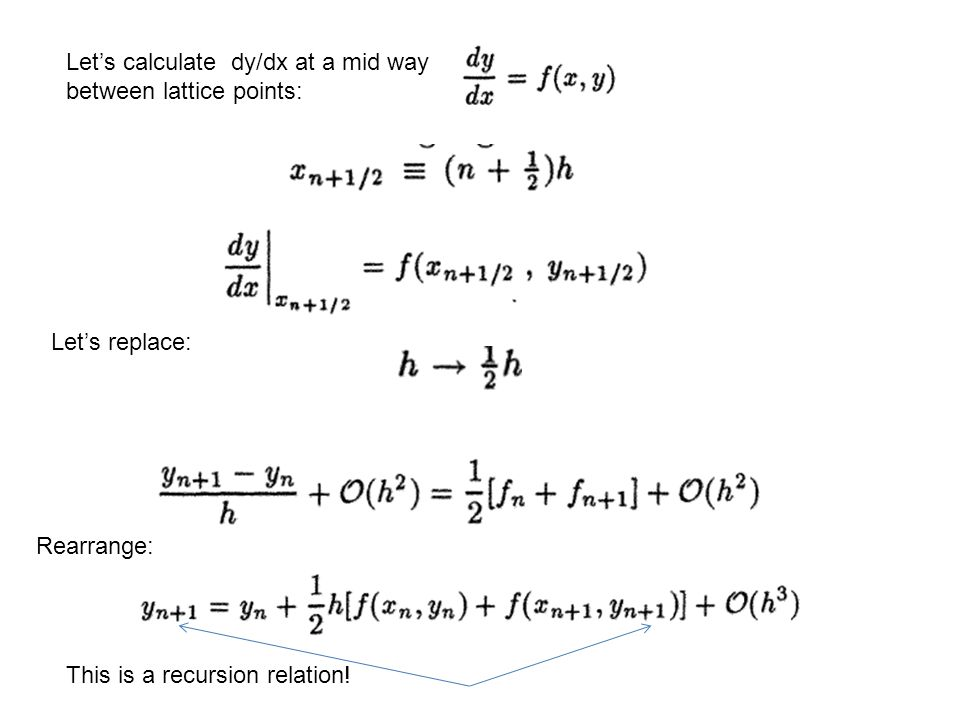 Let's calculate dy/dx at a mid way between lattice points: Rearrange: This is a recursion relation.