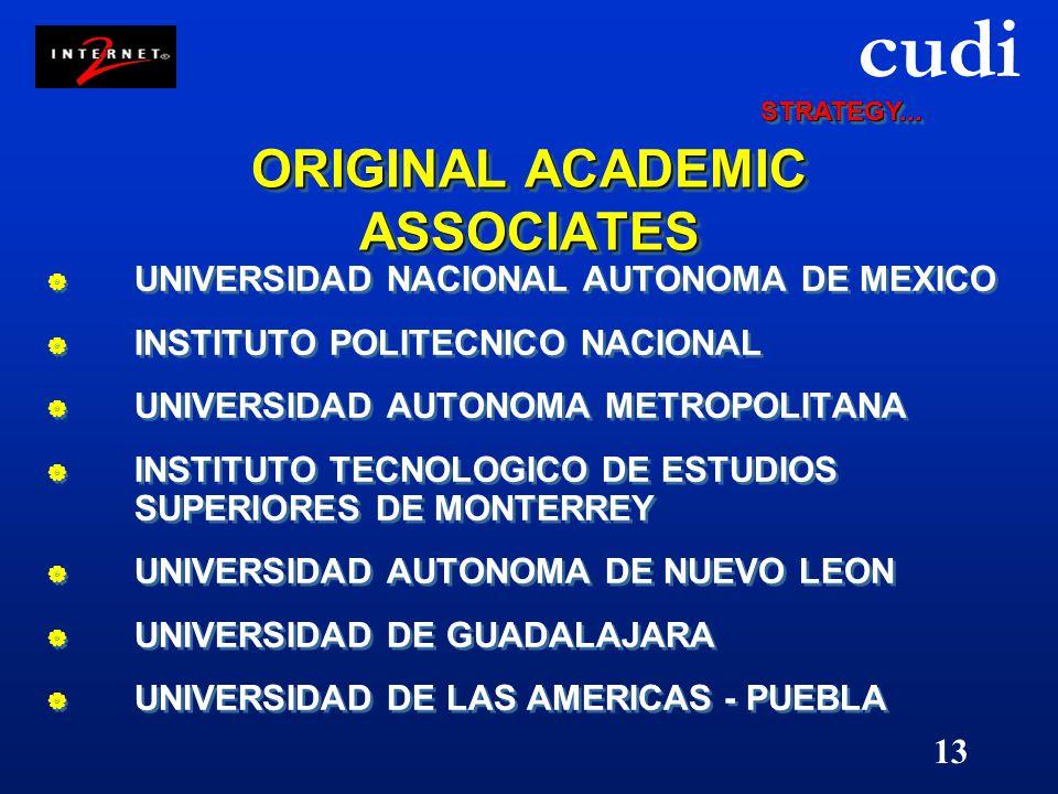 cudi 13 ORIGINAL ACADEMIC ASSOCIATES  UNIVERSIDAD NACIONAL AUTONOMA DE MEXICO  INSTITUTO POLITECNICO NACIONAL  UNIVERSIDAD AUTONOMA METROPOLITANA  INSTITUTO TECNOLOGICO DE ESTUDIOS SUPERIORES DE MONTERREY  UNIVERSIDAD AUTONOMA DE NUEVO LEON  UNIVERSIDAD DE GUADALAJARA  UNIVERSIDAD DE LAS AMERICAS - PUEBLA  UNIVERSIDAD NACIONAL AUTONOMA DE MEXICO  INSTITUTO POLITECNICO NACIONAL  UNIVERSIDAD AUTONOMA METROPOLITANA  INSTITUTO TECNOLOGICO DE ESTUDIOS SUPERIORES DE MONTERREY  UNIVERSIDAD AUTONOMA DE NUEVO LEON  UNIVERSIDAD DE GUADALAJARA  UNIVERSIDAD DE LAS AMERICAS - PUEBLA STRATEGY...STRATEGY...