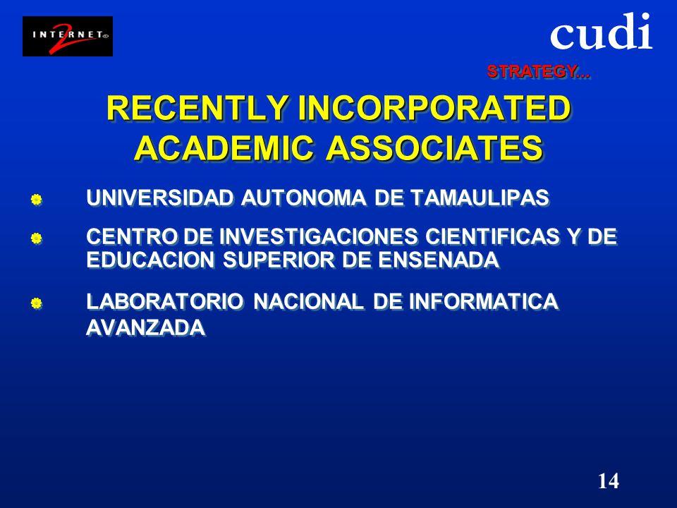 cudi 14 RECENTLY INCORPORATED ACADEMIC ASSOCIATES  UNIVERSIDAD AUTONOMA DE TAMAULIPAS  CENTRO DE INVESTIGACIONES CIENTIFICAS Y DE EDUCACION SUPERIOR DE ENSENADA  LABORATORIO NACIONAL DE INFORMATICA AVANZADA  UNIVERSIDAD AUTONOMA DE TAMAULIPAS  CENTRO DE INVESTIGACIONES CIENTIFICAS Y DE EDUCACION SUPERIOR DE ENSENADA  LABORATORIO NACIONAL DE INFORMATICA AVANZADA STRATEGY...STRATEGY...
