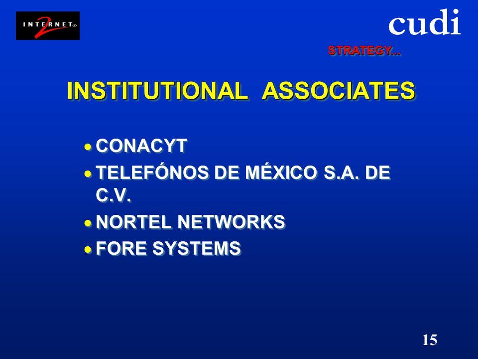 cudi 15 INSTITUTIONAL ASSOCIATES  CONACYT  TELEFÓNOS DE MÉXICO S.A. DE C.V.  NORTEL NETWORKS  FORE SYSTEMS  CONACYT  TELEFÓNOS DE MÉXICO S.A. DE