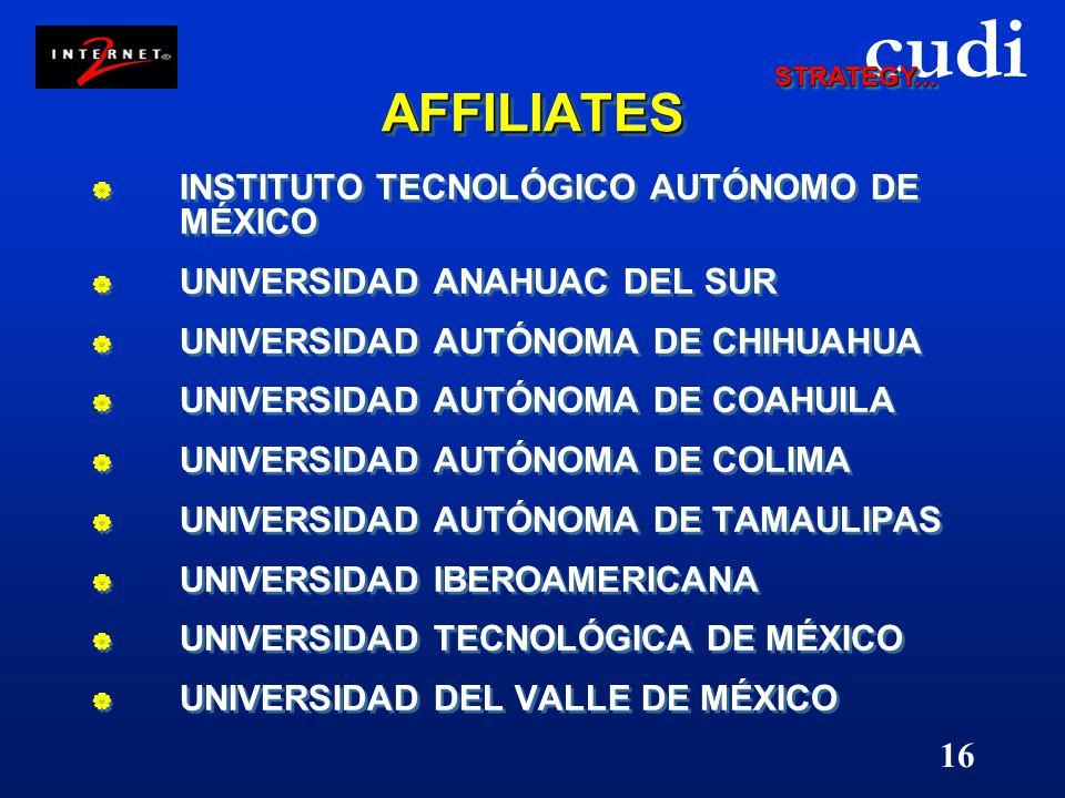 cudi 16 AFFILIATESAFFILIATES  INSTITUTO TECNOLÓGICO AUTÓNOMO DE MÉXICO  UNIVERSIDAD ANAHUAC DEL SUR  UNIVERSIDAD AUTÓNOMA DE CHIHUAHUA  UNIVERSIDAD AUTÓNOMA DE COAHUILA  UNIVERSIDAD AUTÓNOMA DE COLIMA  UNIVERSIDAD AUTÓNOMA DE TAMAULIPAS  UNIVERSIDAD IBEROAMERICANA  UNIVERSIDAD TECNOLÓGICA DE MÉXICO  UNIVERSIDAD DEL VALLE DE MÉXICO  INSTITUTO TECNOLÓGICO AUTÓNOMO DE MÉXICO  UNIVERSIDAD ANAHUAC DEL SUR  UNIVERSIDAD AUTÓNOMA DE CHIHUAHUA  UNIVERSIDAD AUTÓNOMA DE COAHUILA  UNIVERSIDAD AUTÓNOMA DE COLIMA  UNIVERSIDAD AUTÓNOMA DE TAMAULIPAS  UNIVERSIDAD IBEROAMERICANA  UNIVERSIDAD TECNOLÓGICA DE MÉXICO  UNIVERSIDAD DEL VALLE DE MÉXICO STRATEGY...STRATEGY...