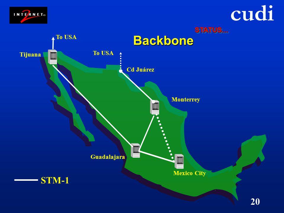 cudi 20 STM-1 Mexico City Guadalajara Monterrey Tijuana To USA Backbone Cd Juárez STATUS...STATUS...