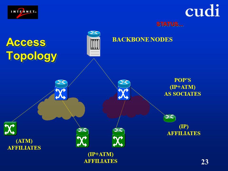 cudi 23 Access Topology BACKBONE NODES POP'S (IP+ATM) AS SOCIATES (IP) AFFILIATES (IP+ATM) AFFILIATES (ATM) AFFILIATES STATUS...STATUS...