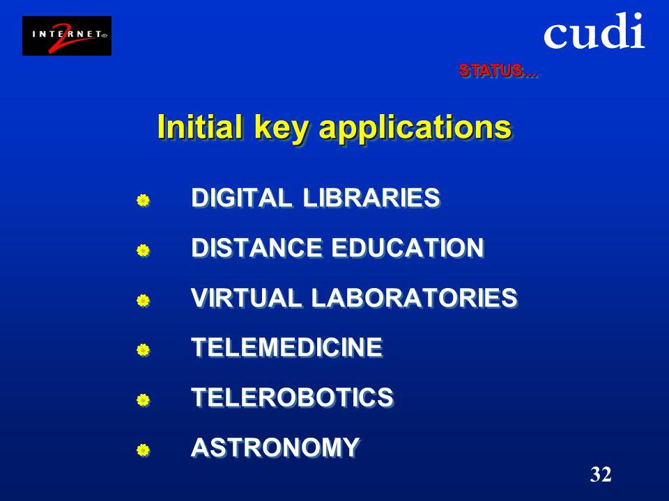 cudi 32 Initial key applications  DIGITAL LIBRARIES  DISTANCE EDUCATION  VIRTUAL LABORATORIES  TELEMEDICINE  TELEROBOTICS  ASTRONOMY  DIGITAL L