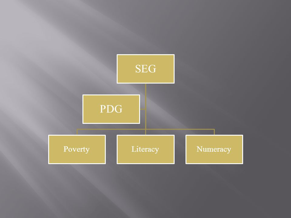  SEG and PDG are the principal means of support for the Welsh Government's three national priorities i.e.