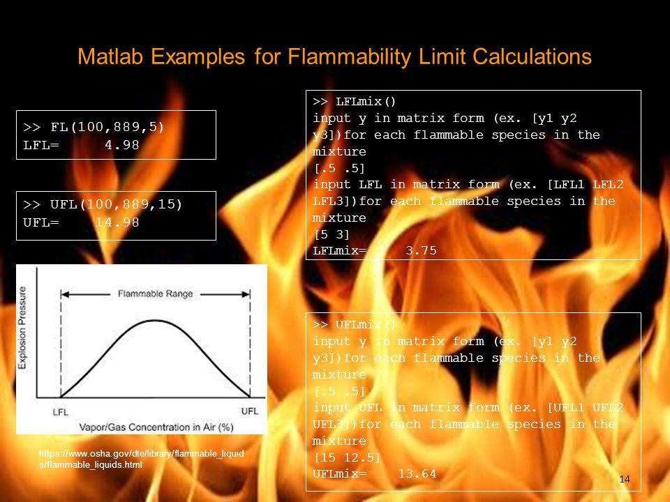 Matlab Examples for Flammability Limit Calculations >> FL(100,889,5) LFL= 4.98 >> UFL(100,889,15) UFL= 14.98 >> LFLmix() input y in matrix form (ex. [