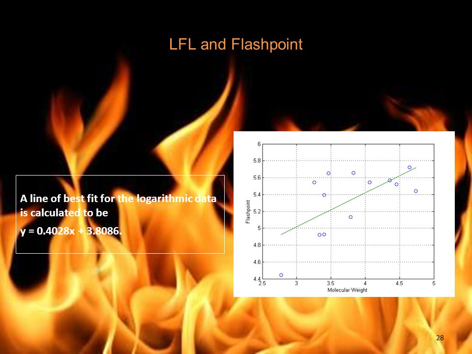 LFL and Flashpoint A line of best fit for the logarithmic data is calculated to be y = 0.4028x + 3.8086. 28