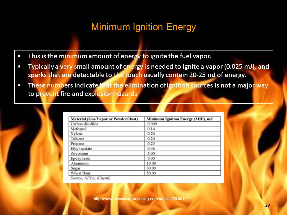 Minimum Ignition Energy This is the minimum amount of energy to ignite the fuel vapor. Typically a very small amount of energy is needed to ignite a v