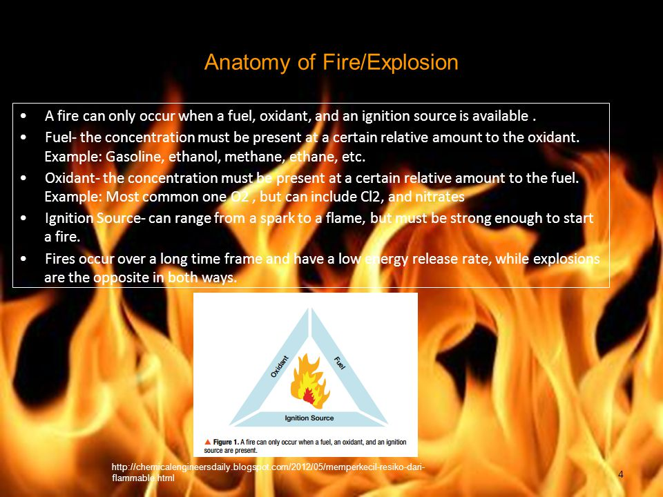 Anatomy of Fire/Explosion A fire can only occur when a fuel, oxidant, and an ignition source is available.