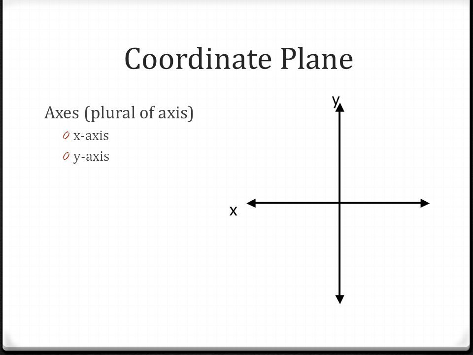 Coordinate Plane Axes (plural of axis) 0 x-axis 0 y-axis x y