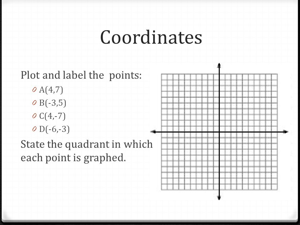 Coordinates Plot and label the points: 0 A(4,7) 0 B(-3,5) 0 C(4,-7) 0 D(-6,-3) State the quadrant in which each point is graphed.