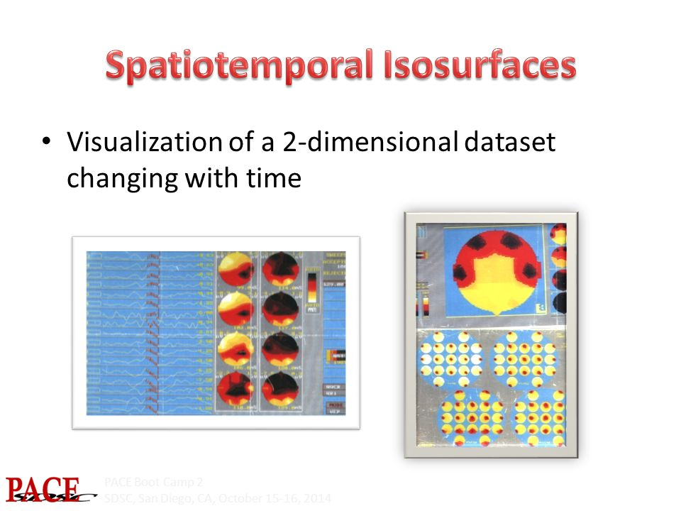 PACE Boot Camp 2 SDSC, San Diego, CA, October 15-16, 2014 Visualization of a 2-dimensional dataset changing with time