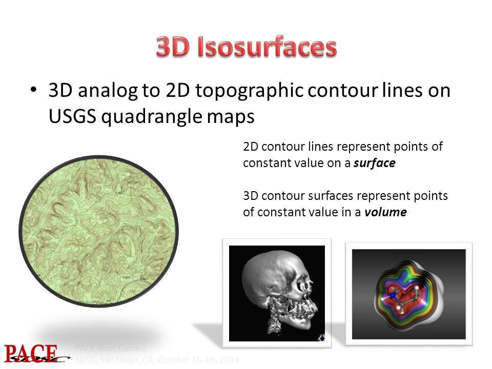 PACE Boot Camp 2 SDSC, San Diego, CA, October 15-16, 2014 3D analog to 2D topographic contour lines on USGS quadrangle maps 2D contour lines represent
