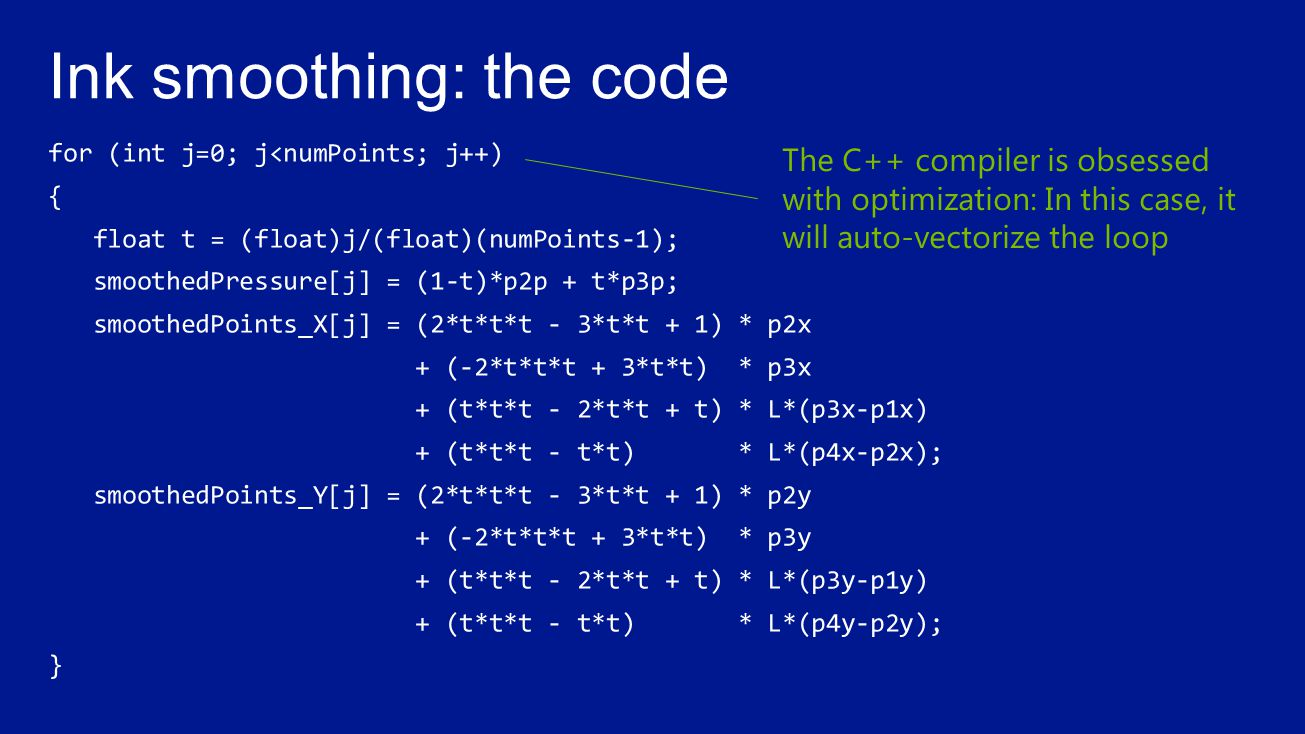 The C++ compiler is obsessed with optimization: In this case, it will auto-vectorize the loop