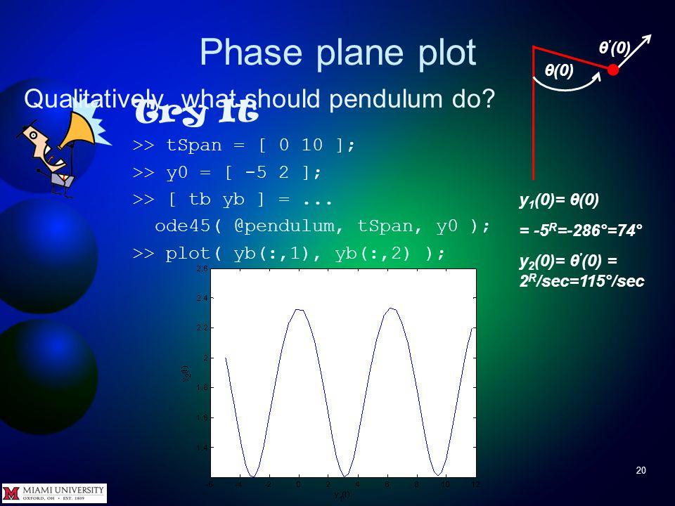 Phase plane plot 19 Try It >> tSpan = [ 0 10 ]; >> y0 = [ 1 1 ]; >> [ ta ya ] =...