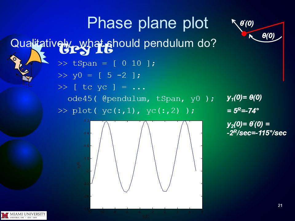 Phase plane plot 20 Try It >> tSpan = [ 0 10 ]; >> y0 = [ -5 2 ]; >> [ tb yb ] =...