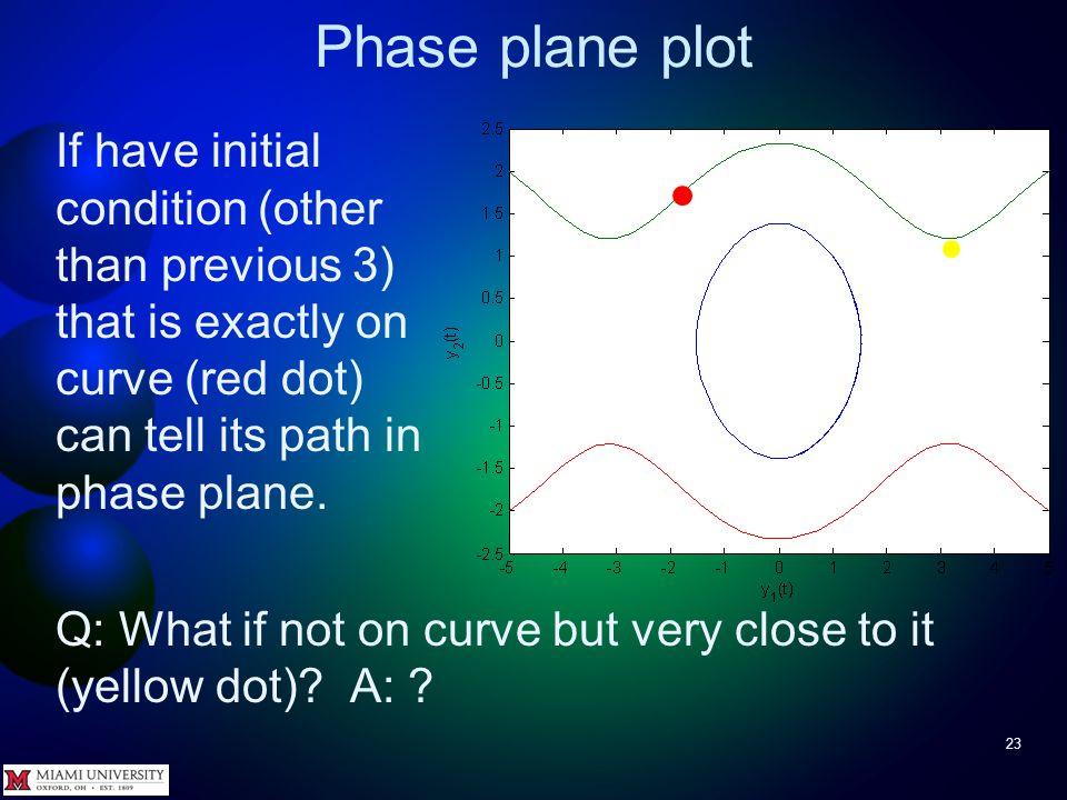 Phase plane plot 22 Try It Graph all three on one plot >> plot( ya(:,1), ya(:,2), yb(:,1), yb(:,2),...