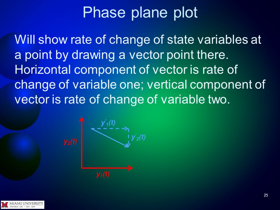 Phase plane plot 24 To help understand solution for any initial condition, can make phase plot and add information about how each state variable changes with time, i.e., display the first derivative of each state variable.