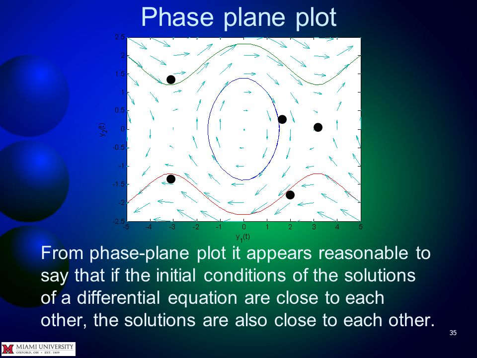 Phase plane plot 34 What path would dot take and why