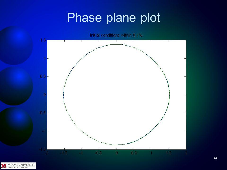 Phase plane plot 43 Repeat for 0.1% greater >> n = 0.001; >> yy0 = y0a + n*y0a; >> [ tt yy ] = ode45( @pendulum, tSpan, yy0 ); >> plot( ya(:,1), ya(:,2),yy(:,1),yy(:,2) )