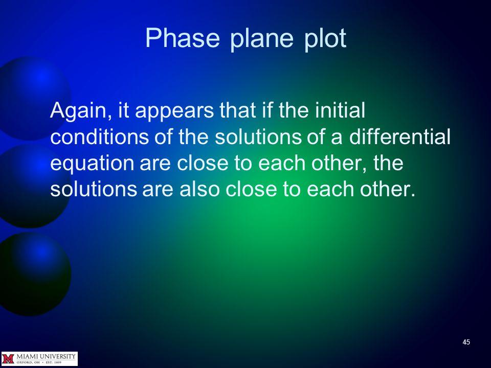 Phase plane plot 44