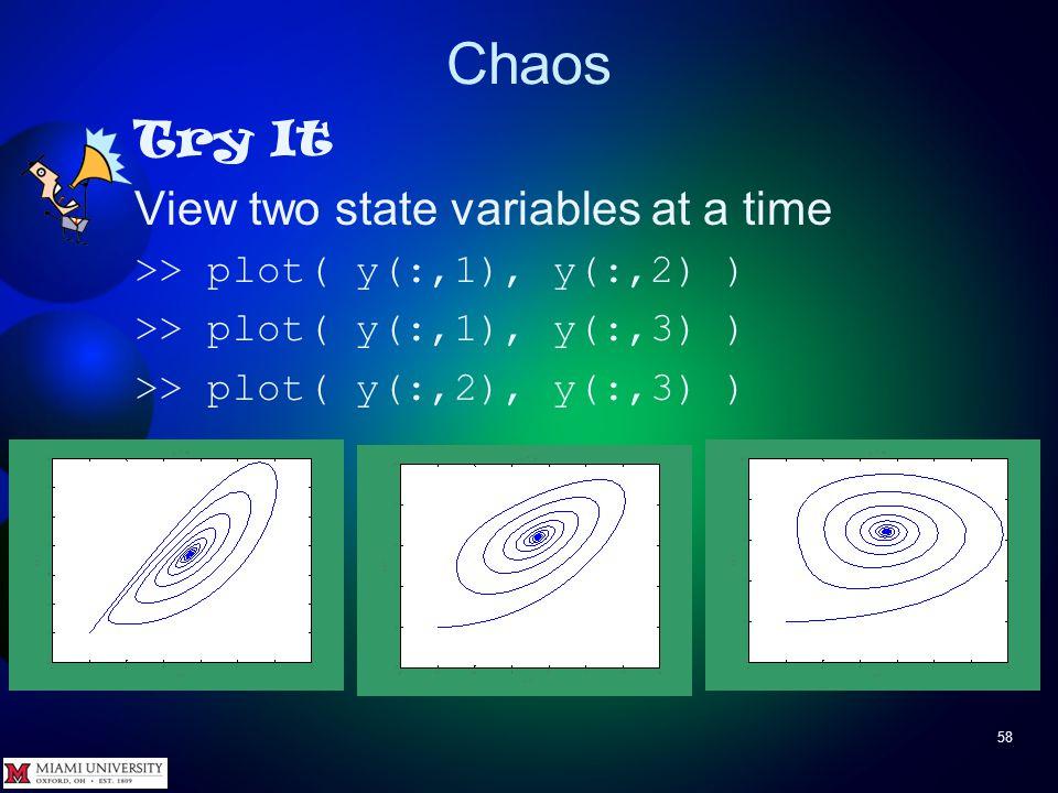 Chaos 57 Try It System converges Az: -120 El: -20