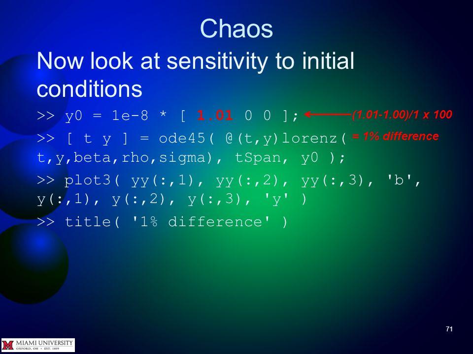 Chaos 70 Now look at sensitivity to initial conditions >> y = yy; >> plot3( yy(:,1), yy(:,2), yy(:,3), b ,...