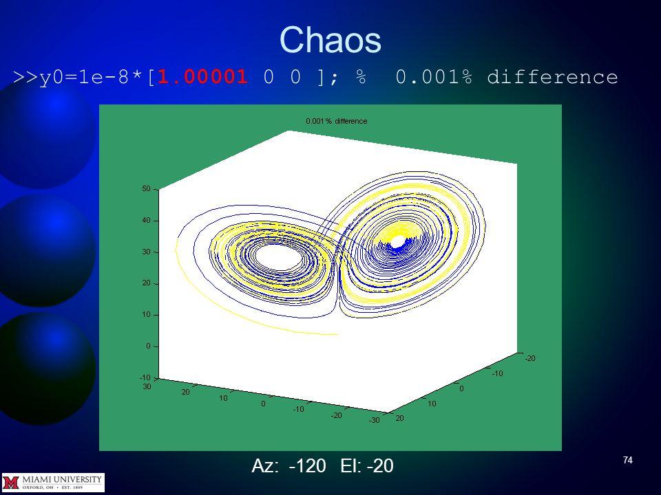 Chaos 73 >>y0=1e-8*[1.001 0 0 ]; % 0.1% difference Az: -120 El: -20