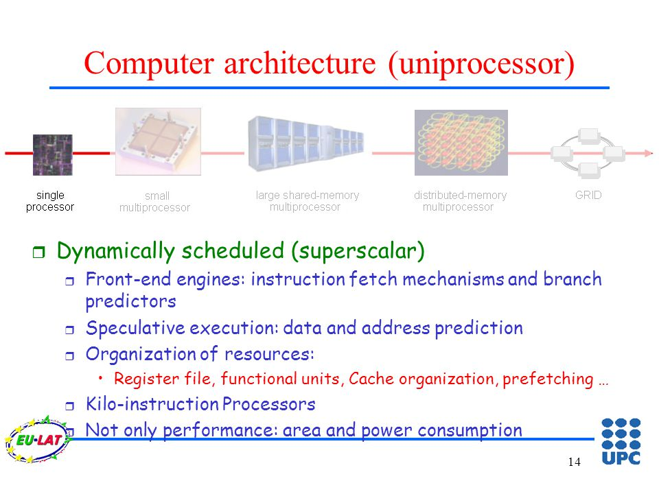 14 Computer architecture (uniprocessor) r Dynamically scheduled (superscalar) r Front-end engines: instruction fetch mechanisms and branch predictors r Speculative execution: data and address prediction r Organization of resources: Register file, functional units, Cache organization, prefetching … r Kilo-instruction Processors r Not only performance: area and power consumption
