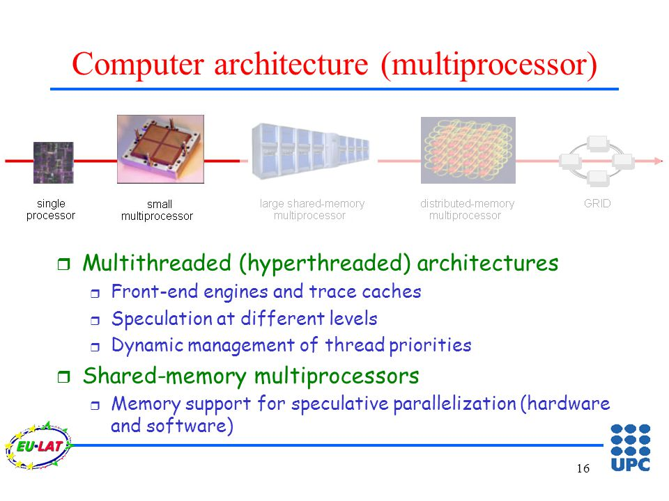 16 Computer architecture (multiprocessor) r Multithreaded (hyperthreaded) architectures r Front-end engines and trace caches r Speculation at different levels r Dynamic management of thread priorities r Shared-memory multiprocessors r Memory support for speculative parallelization (hardware and software)