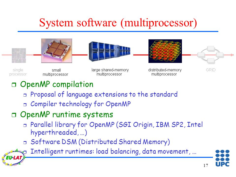17 System software (multiprocessor) r OpenMP compilation r Proposal of language extensions to the standard r Compiler technology for OpenMP r OpenMP runtime systems r Parallel library for OpenMP (SGI Origin, IBM SP2, Intel hyperthreaded, …) r Software DSM (Distributed Shared Memory) r Intelligent runtimes: load balancing, data movement, …
