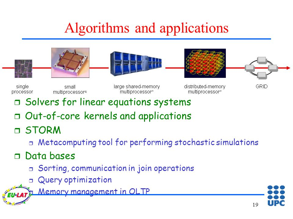 19 Algorithms and applications r Solvers for linear equations systems r Out-of-core kernels and applications r STORM r Metacomputing tool for performing stochastic simulations r Data bases r Sorting, communication in join operations r Query optimization r Memory management in OLTP