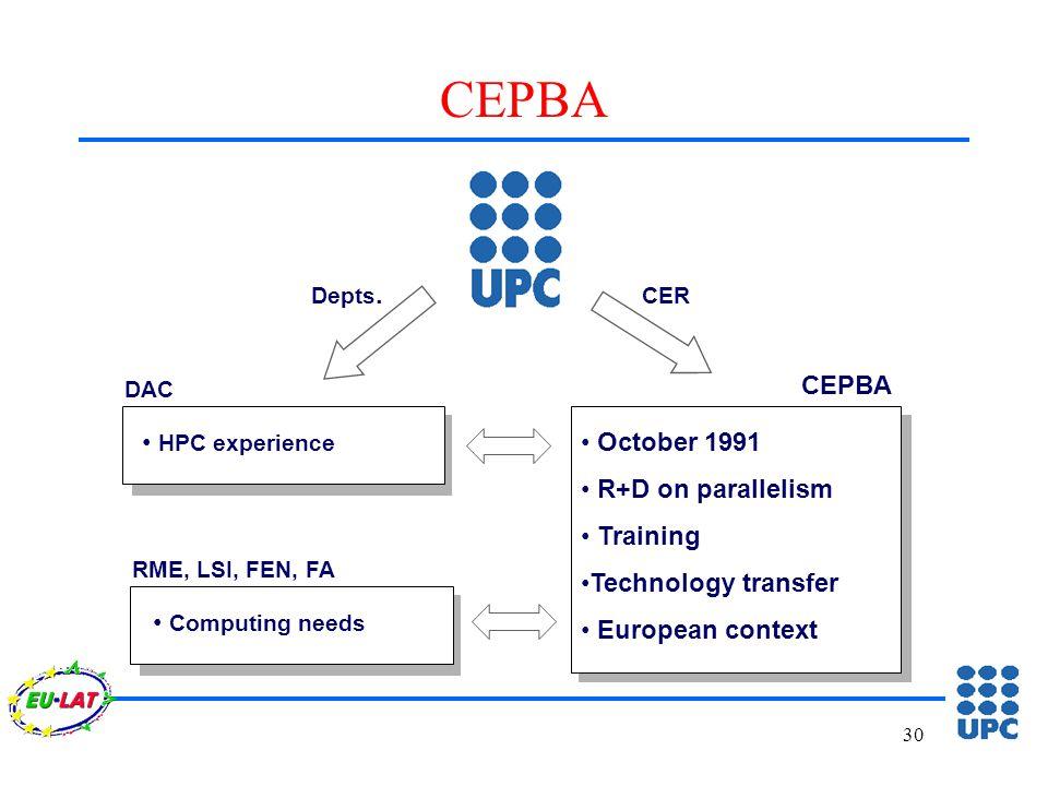 30 CEPBA DAC HPC experience Depts.
