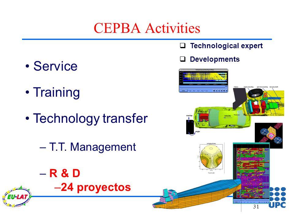 31 CEPBA Activities Service Service Training Technology transfer Technology transfer – T.T.