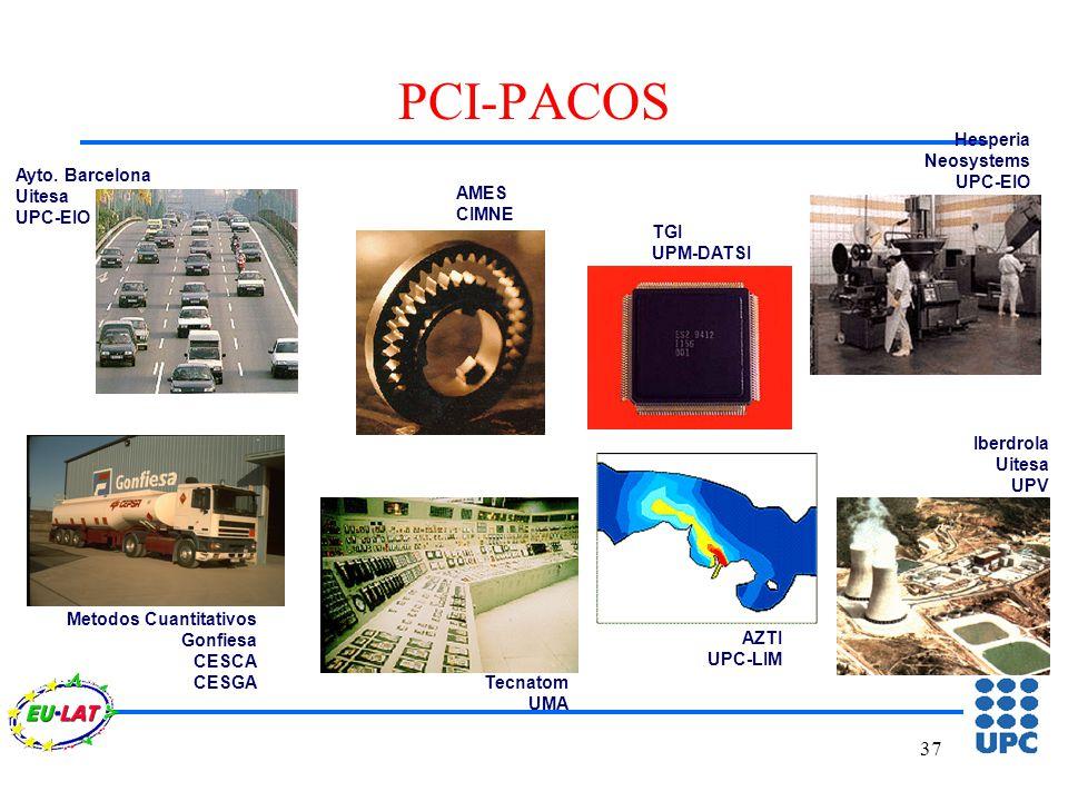 37 PCI-PACOS AMES CIMNE Metodos Cuantitativos Gonfiesa CESCA CESGA Hesperia Neosystems UPC-EIO Iberdrola Uitesa UPV AZTI UPC-LIM Ayto.