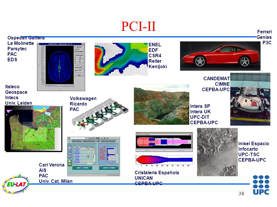 38 PCI-II Italeco Geospace Intecs Univ.