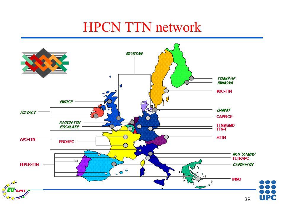39 HPCN TTN network