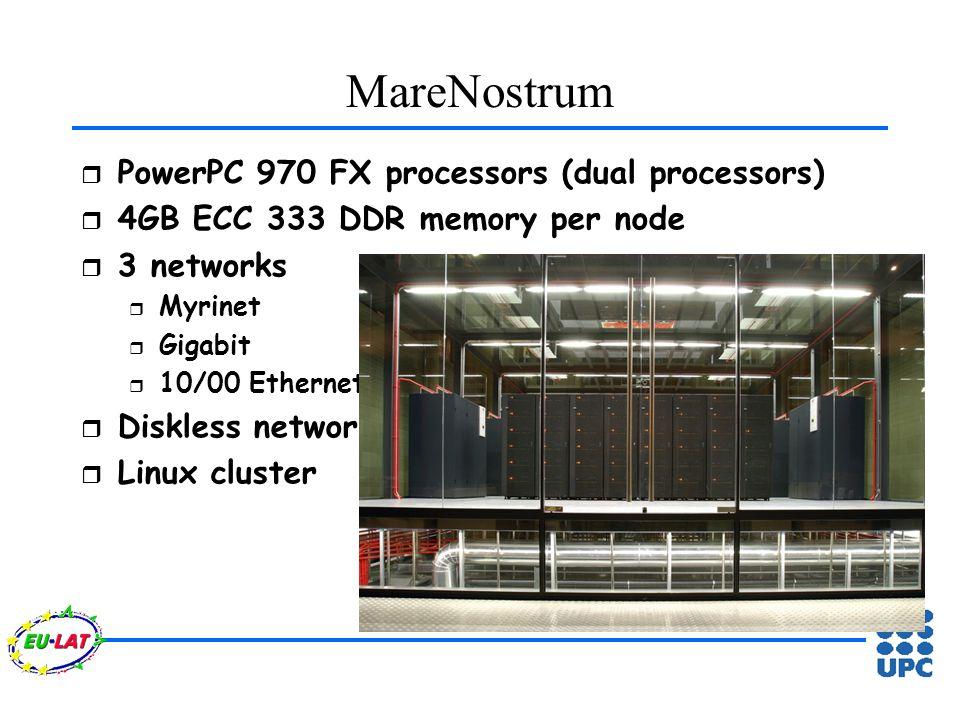 MareNostrum r PowerPC 970 FX processors (dual processors) r 4GB ECC 333 DDR memory per node r 3 networks r Myrinet r Gigabit r 10/00 Ethernet r Diskless network support r Linux cluster