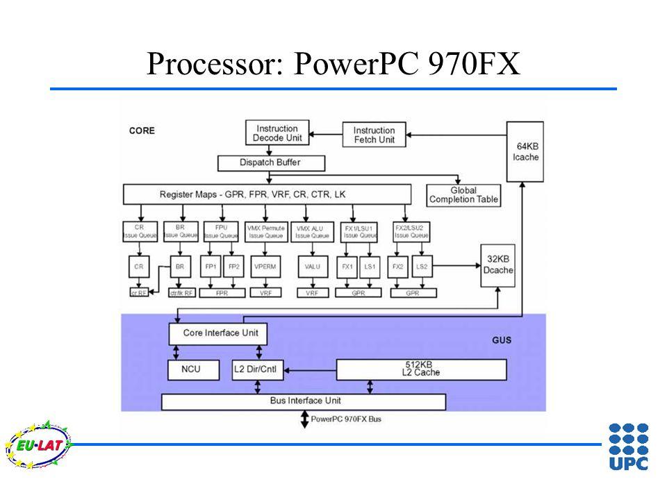 Processor: PowerPC 970FX