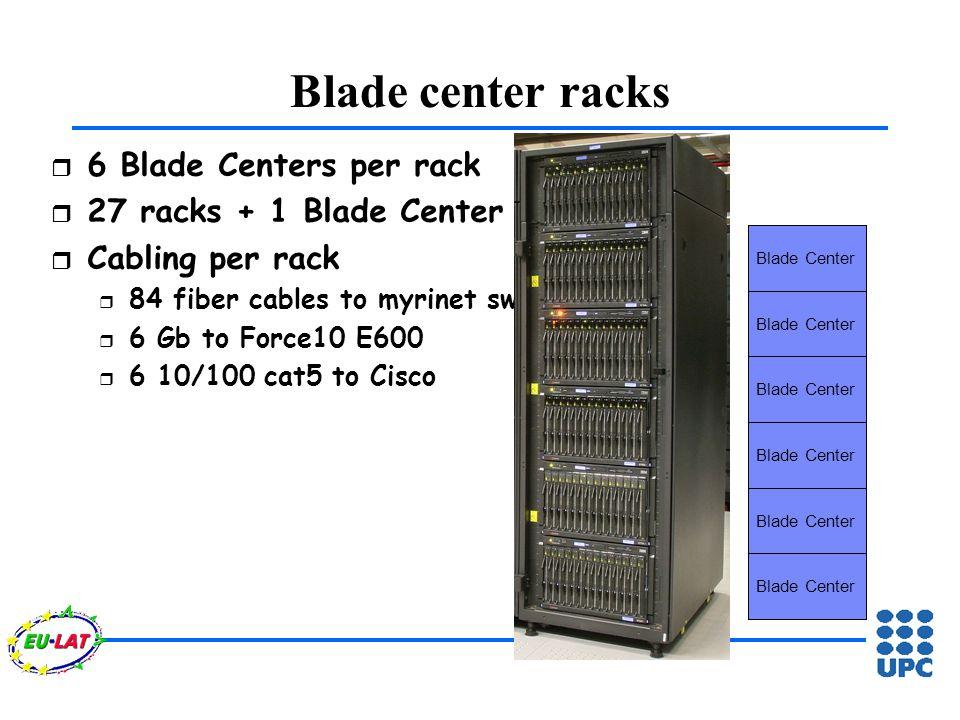 Blade center racks r 6 Blade Centers per rack r 27 racks + 1 Blade Center r Cabling per rack r 84 fiber cables to myrinet switch r 6 Gb to Force10 E600 r 6 10/100 cat5 to Cisco Blade Center