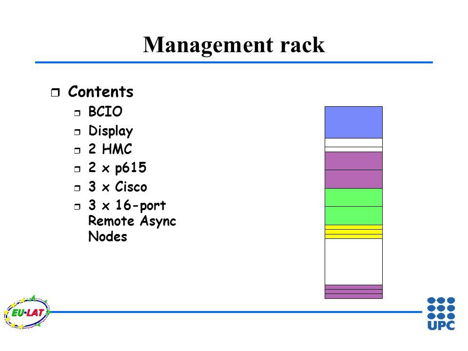 Management rack r Contents r BCIO r Display r 2 HMC r 2 x p615 r 3 x Cisco r 3 x 16-port Remote Async Nodes
