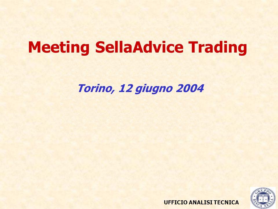 UFFICIO ANALISI TECNICA Meeting SellaAdvice Trading Torino, 12 giugno 2004