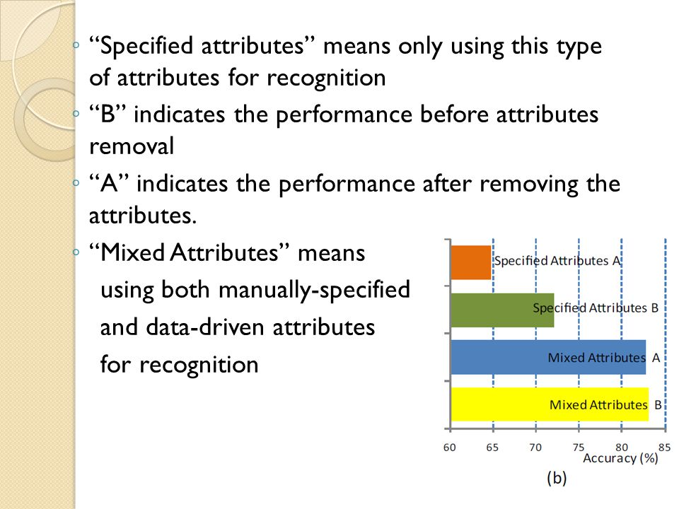 ◦ Specified attributes means only using this type of attributes for recognition ◦ B indicates the performance before attributes removal ◦ A indicates the performance after removing the attributes.